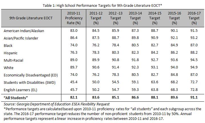ESEA_Bulletin_Table 1a.PNG