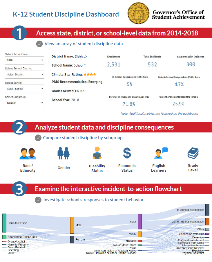 Preview Discipline Dashboard Infographic.PNG