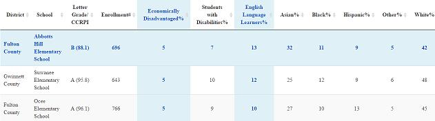 Schools Like Mine Criteria.png